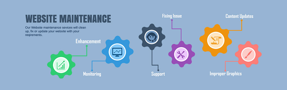 Four Reasons Why You Need To Hire A Professional Web Maintenance Agency